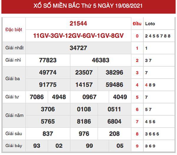 Dự đoán XSMB ngày 20/8/2021 chốt loto giải đặc biệt thứ 6