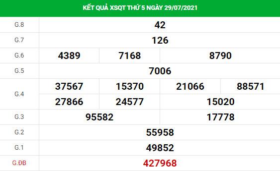 Dự đoán xổ số Quảng Trị 5/8/2021 hôm nay thứ 5
