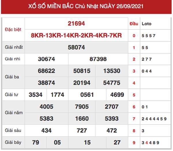 Dự đoán XSMB ngày 27/9/2021 chốt kết quả đài Thủ Đô