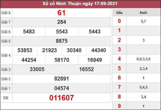 Dự đoán XSNT ngày 24/9/2021 dựa trên kết quả kì trước