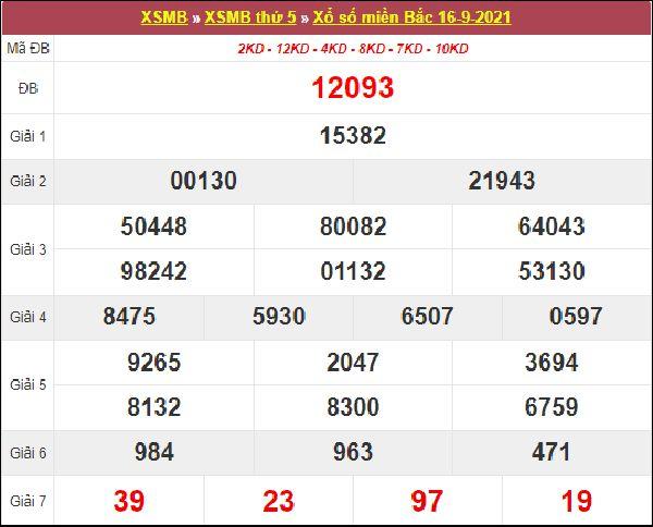 Dự đoán XSMB ngày 17/9/2021 chốt cặp loto đẹp chuẩn xác
