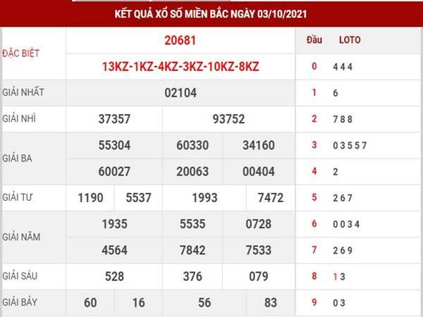 Dự đoán kết quả XSMB 4/10/2021 - Soi cầu MB thứ 2