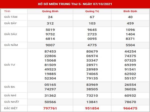Dự đoán XSMT 14/10/2021 - Thống kê MT thứ 5